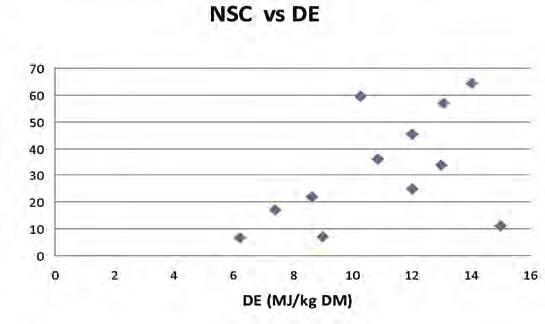 nsc vs de
